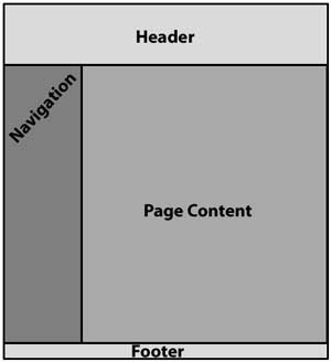 Sample Template Page Layout
